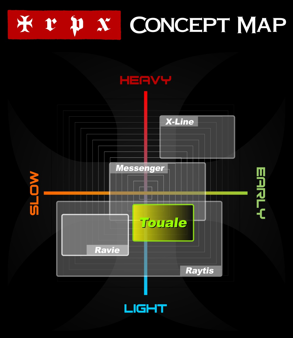 trpx_touale_concept_map